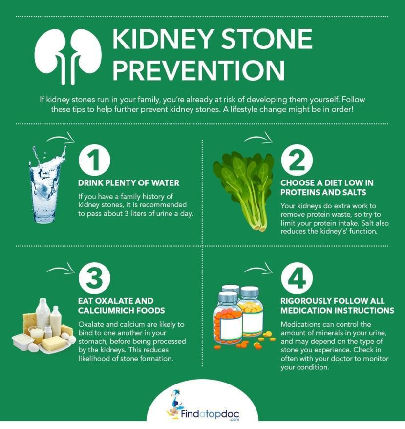 Treatment For Kidney Stones