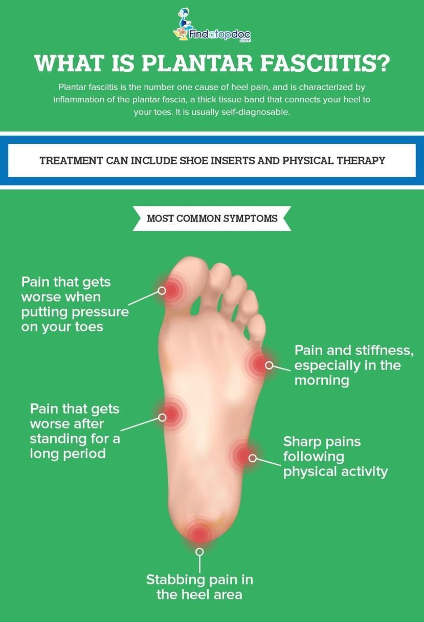 Treatment and Therapy for Plantar Fasciitis