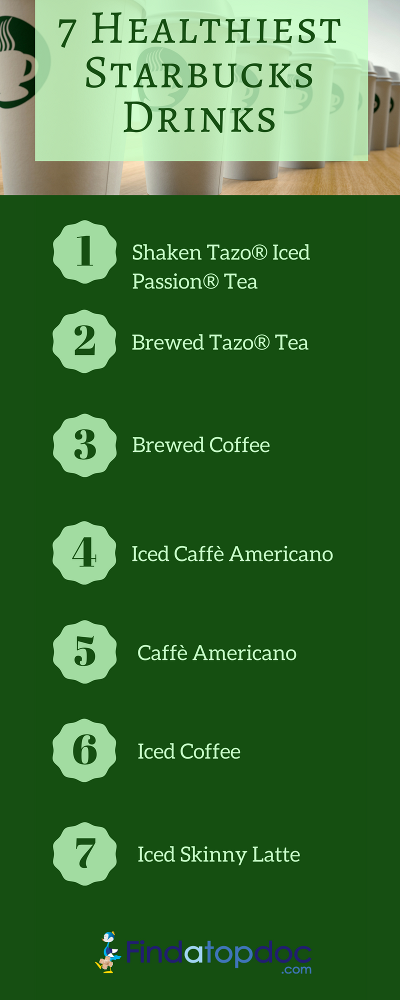 Starbucks | Menu items and Nutrition Facts.