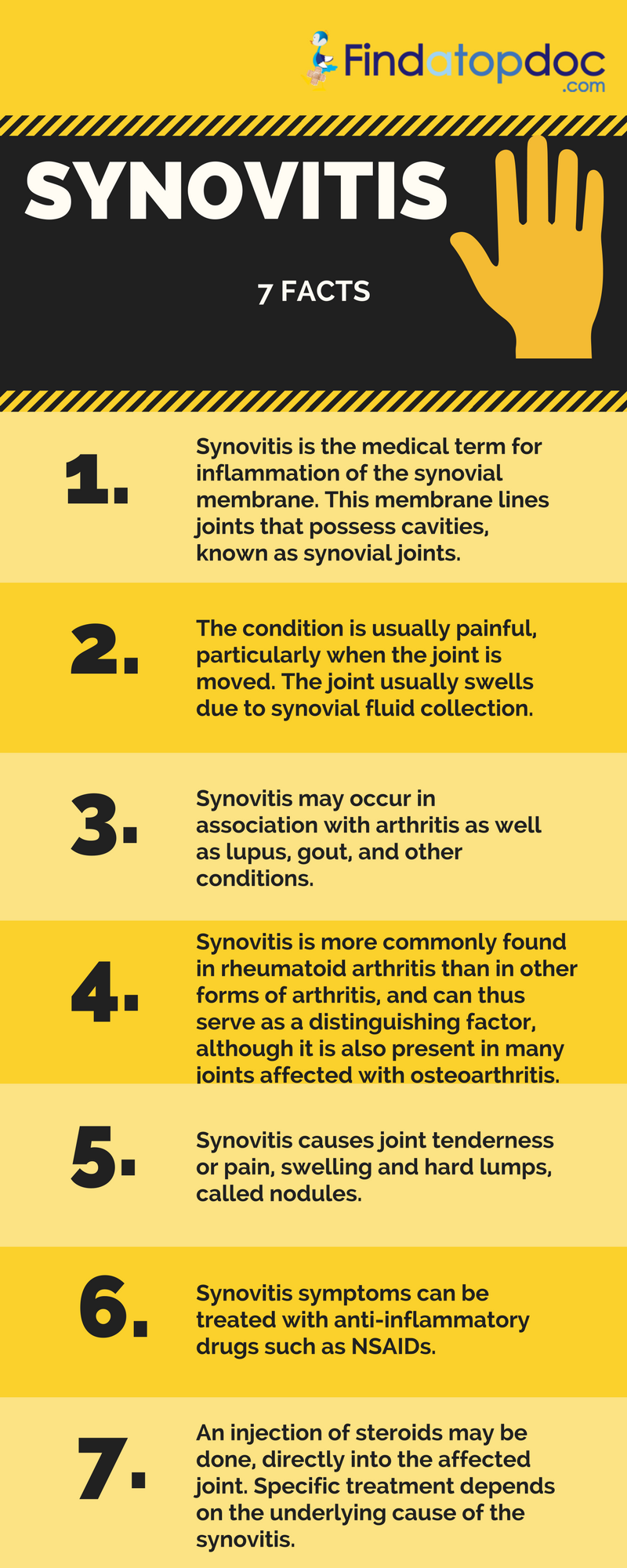 synovitis is infection of the crust facing a joint