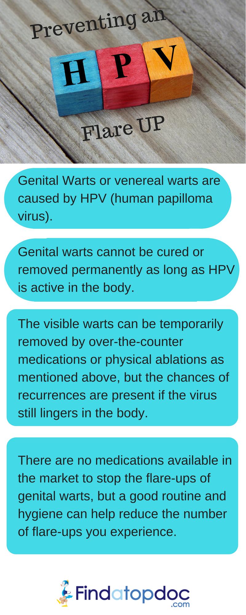 genital Can through get masturbation warts you