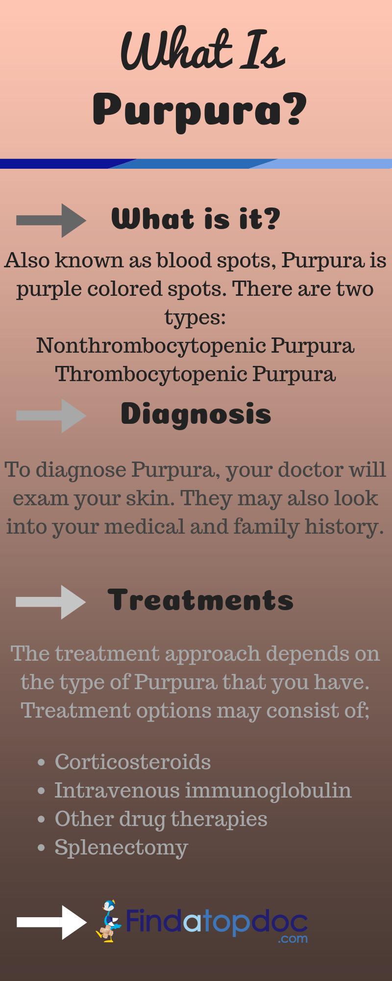 Idiopathic Thrombocytopenic Purpura: Symptoms, Causes