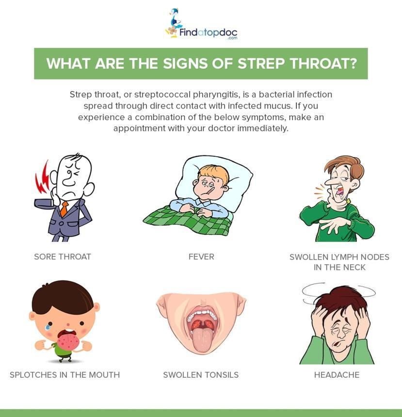 Decoding Facts About the Strep Throat Infection