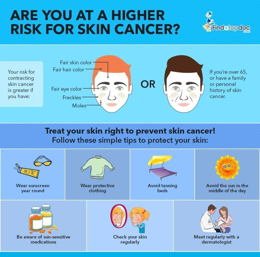 Skin Cancer Symptoms Causes Treatment And Diagnosis Findatopdoc