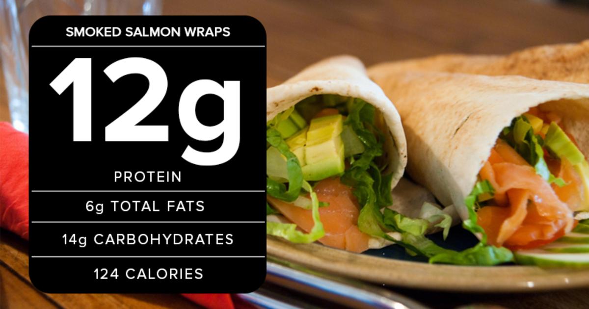 smoked salmon breakfast wraps  findatopdoc