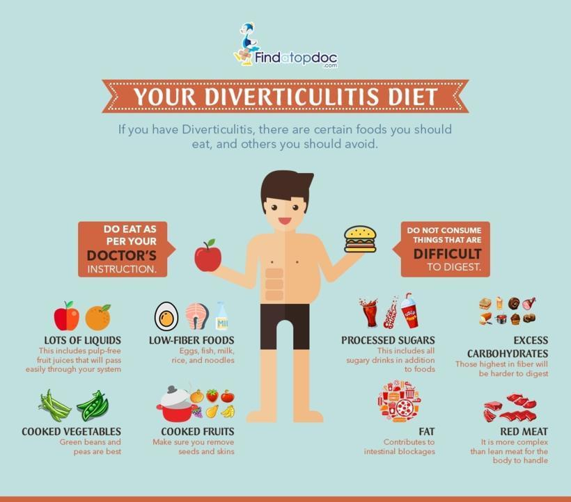 What Is Diverticulitis Diet? What Foods To Eat And What To