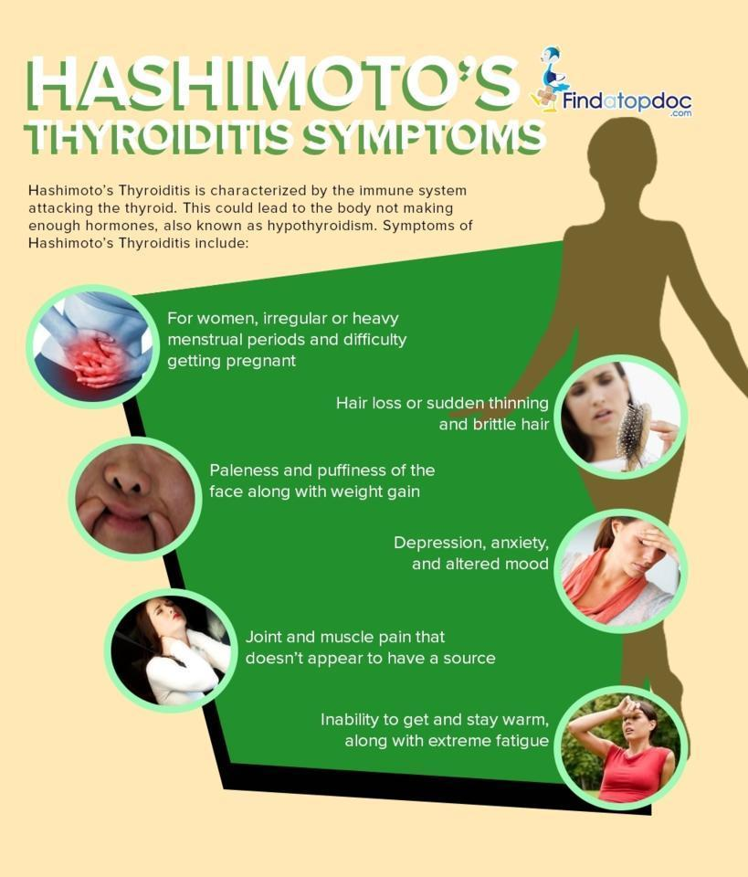 What Is Hashimoto S Disease Symptoms Of Hashimoto Infographic