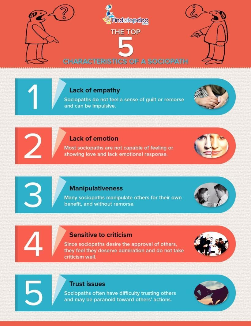 [Infographic] Top 5 Characteristics of a Sociopath