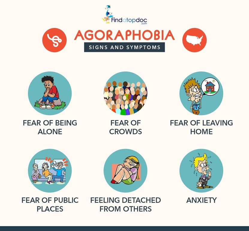 Phobia: What are the Different Types? How are they Treated?
