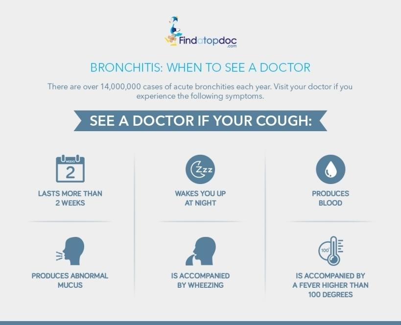 Bronchitis_infographic_main