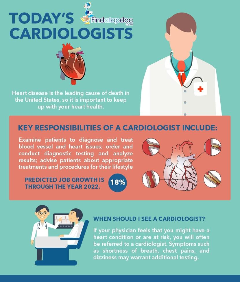 Cardiologists