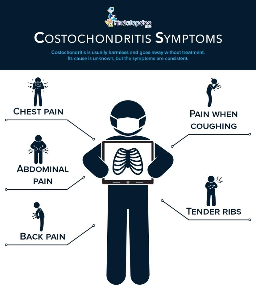 Costochondritis: Symptoms, Causes, Treatment, And