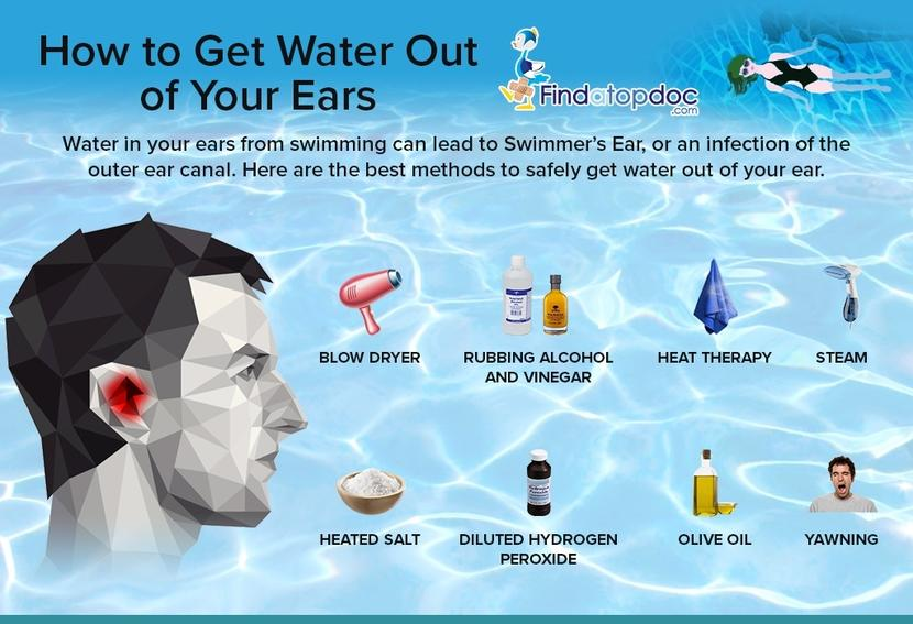 how to make swimmers ear drops
