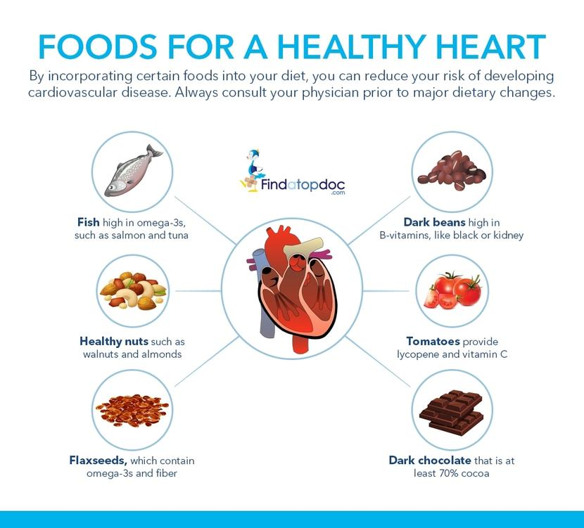 Can Some Foods Cause Fast Heart Beats