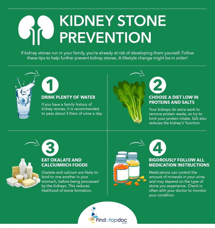 Indian Food For Kidney Stone Patients