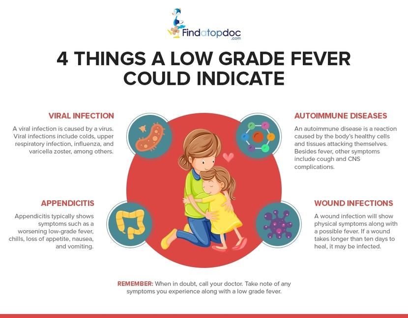 Continuous low grade fever in adults much necessary