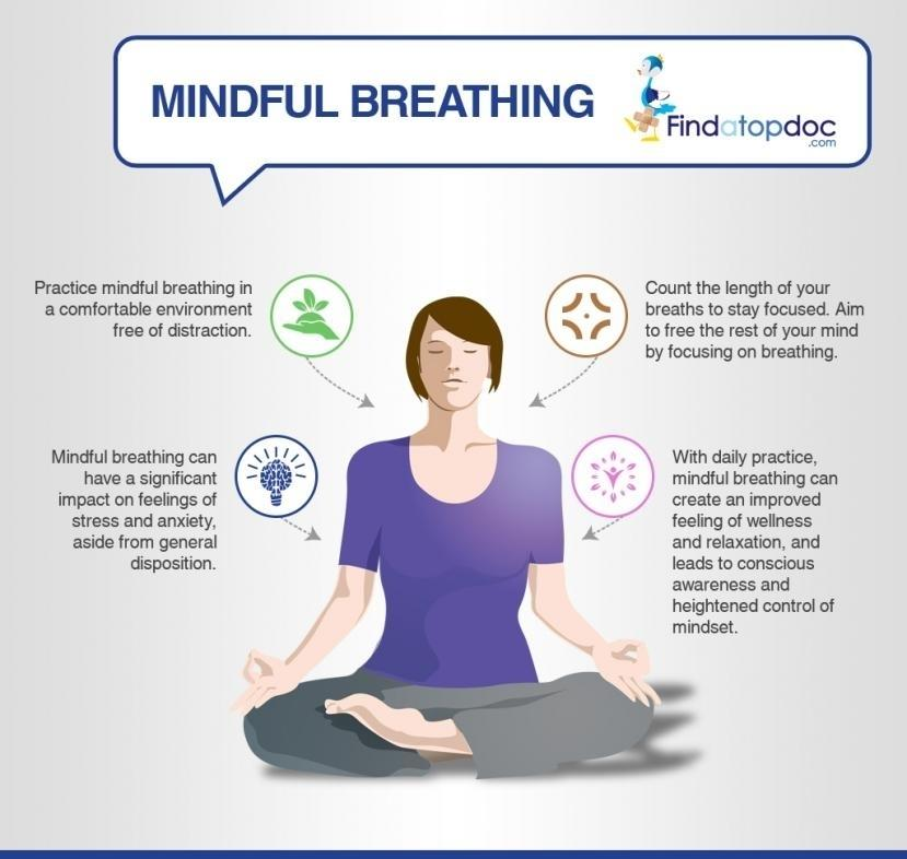Mindful-breathing_article_main