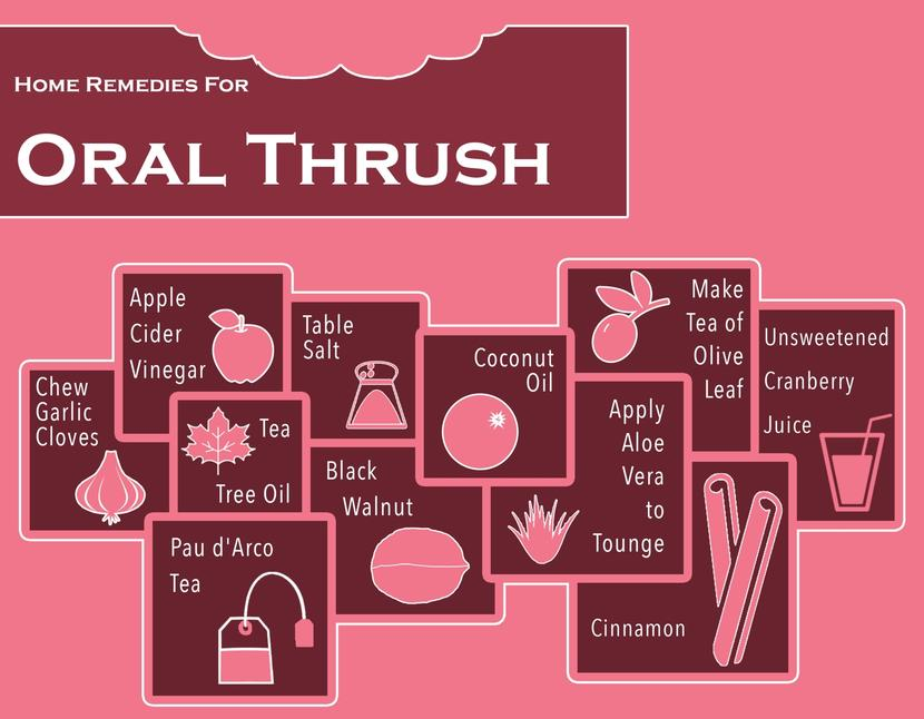 How To Naturally Treat Oral Thrush In Babies