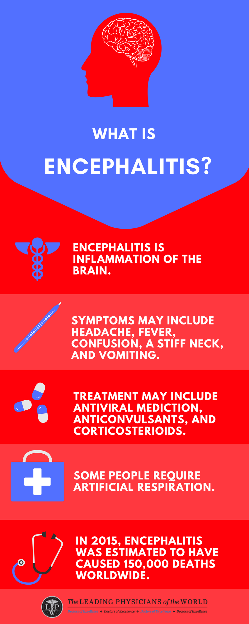 a description of encephalitis in diseases of the nervous system Looking for online definition of postinfection encephalitis in the medical dictionary that is important in diagnosing diseases of the central nervous system.