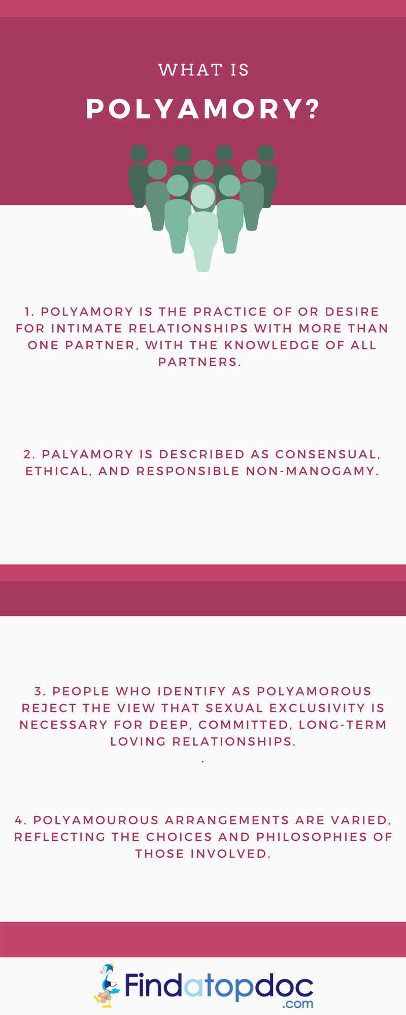 Polyamory on dating sites