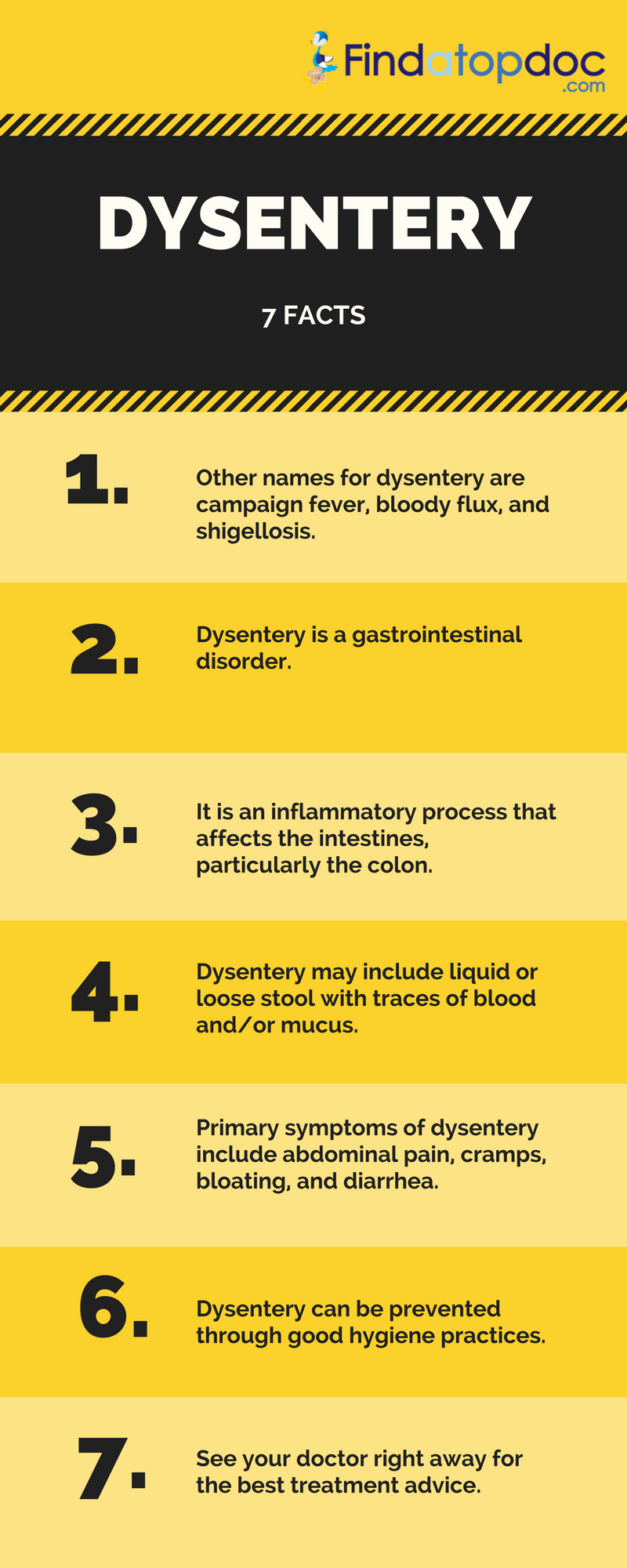 Dysentery: symptoms and treatment of intestinal disease
