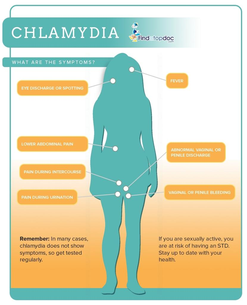 Signs of chlamydia in women. Causes, treatment, effects of chlamydia 47