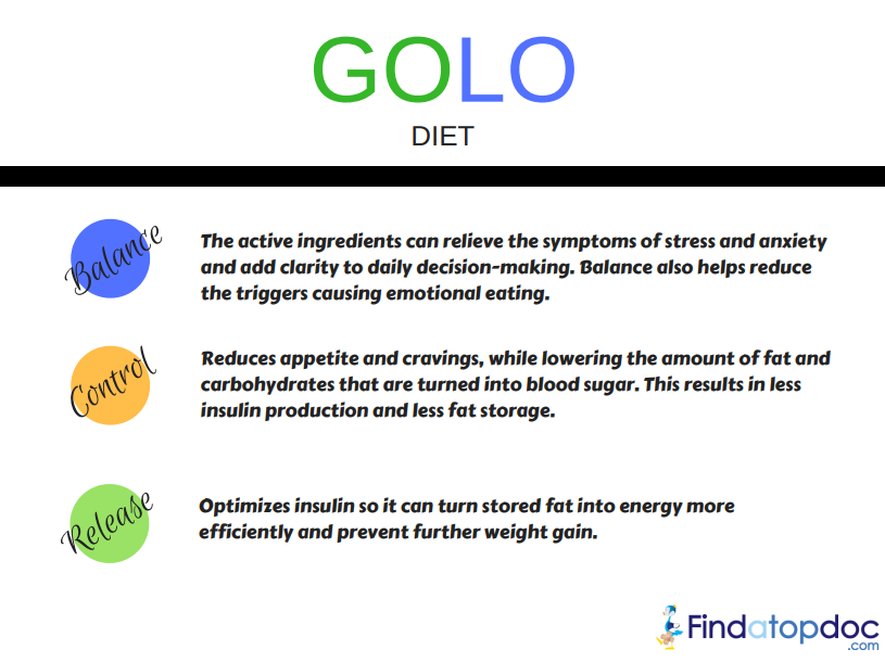 What Is Golo Diet And How Golo Works Reviews Plan And Result