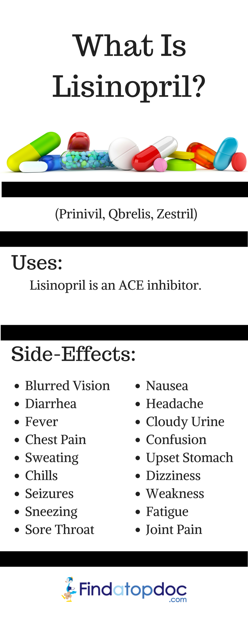 Lisinopril What Are The Side Effects And Dosages Of