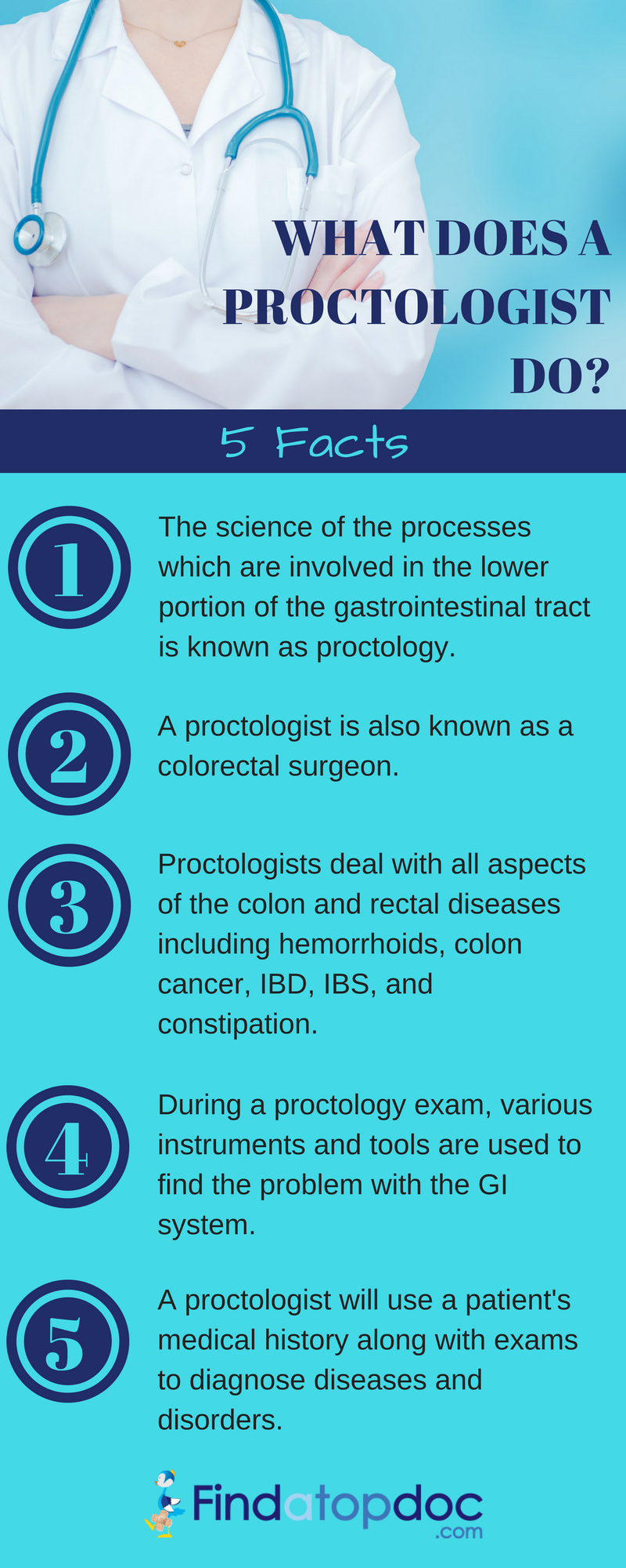 What the proctologist treats The best proctologists of Moscow: where do they take, how to make an appointment, how to prepare for the examination 47