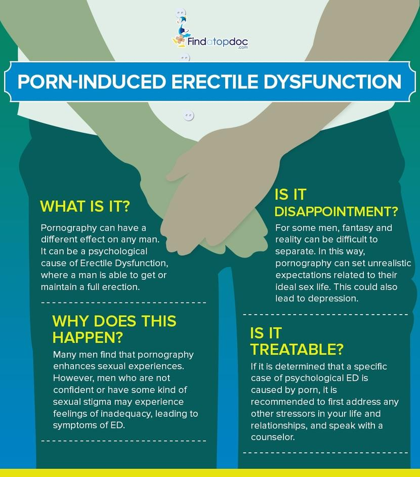 Porn Induced Erectile Dysfunction