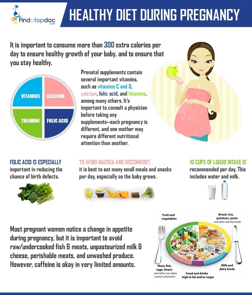 Good Foods To Eat While Pregnant