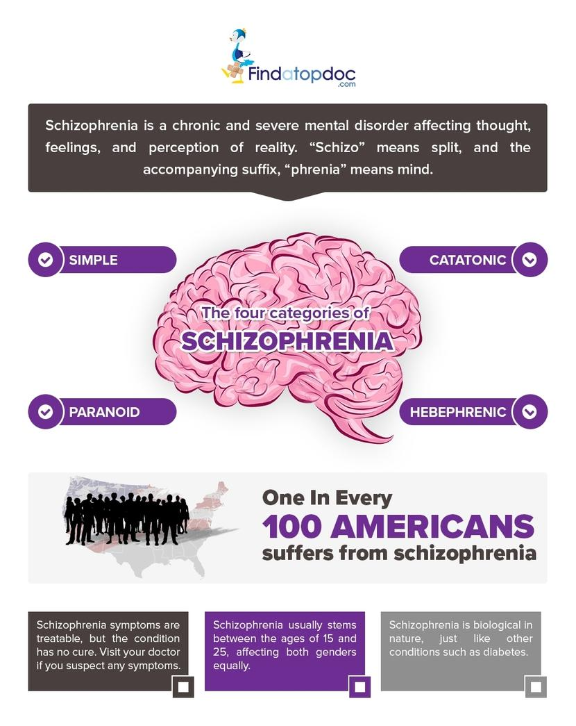 case study of schizophrenia disorganized