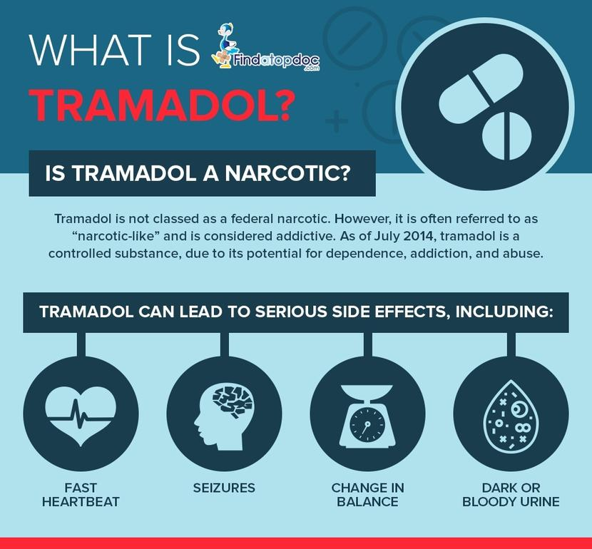 what is tramadol medication for