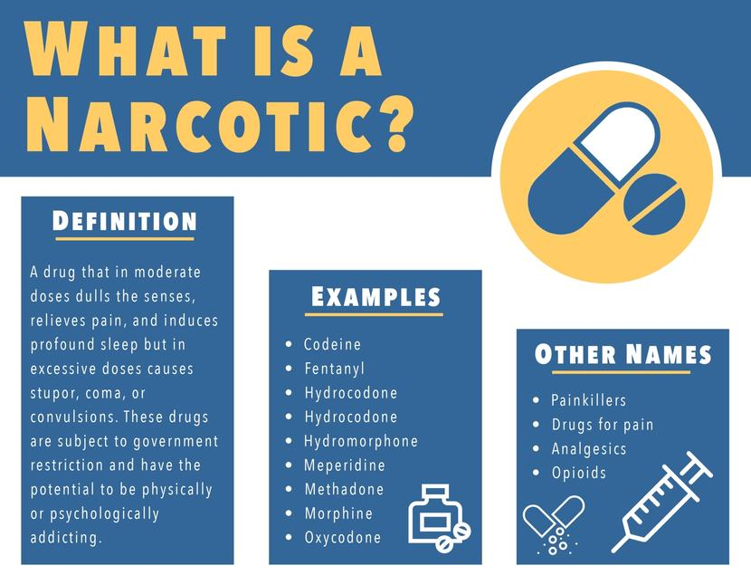 What is a Narcotic?