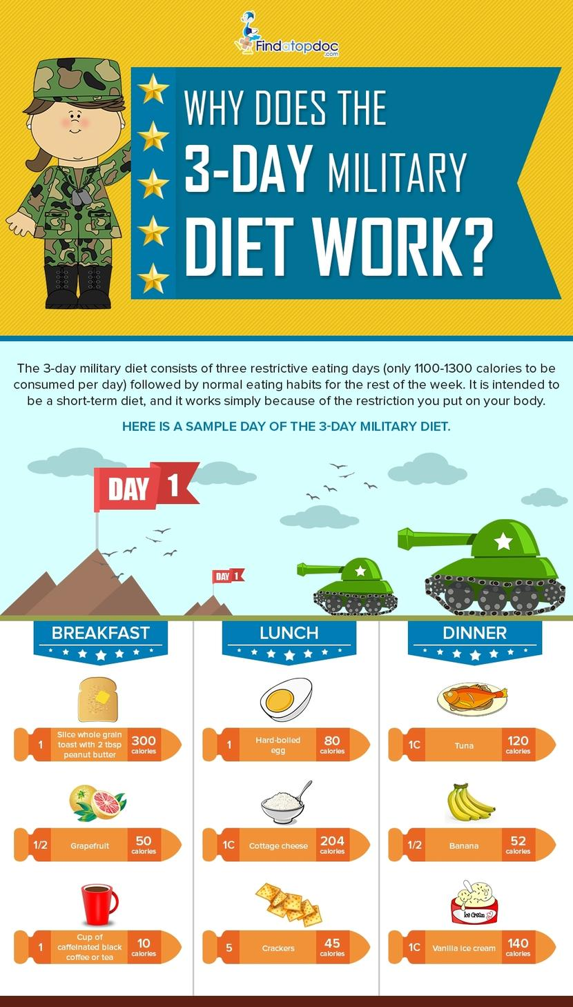 Meal plans raw diet photo 6
